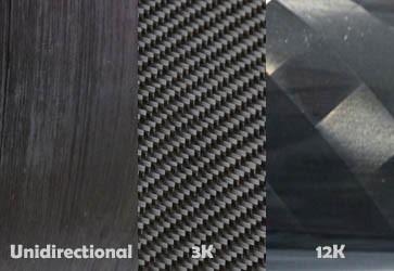 Billedet viser 3 af de omtalte typer kulfiber. Unidirectional som den stærkeste efterfulgt af 12K.